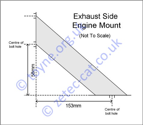 Side Profile of Exhaust Engine Mount